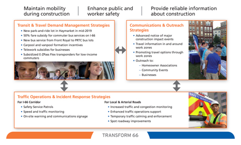 Transportation Management Plan